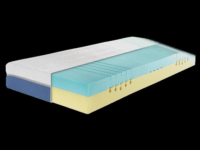 ElementPlus - ModulationLine - Metzeler Matratzen